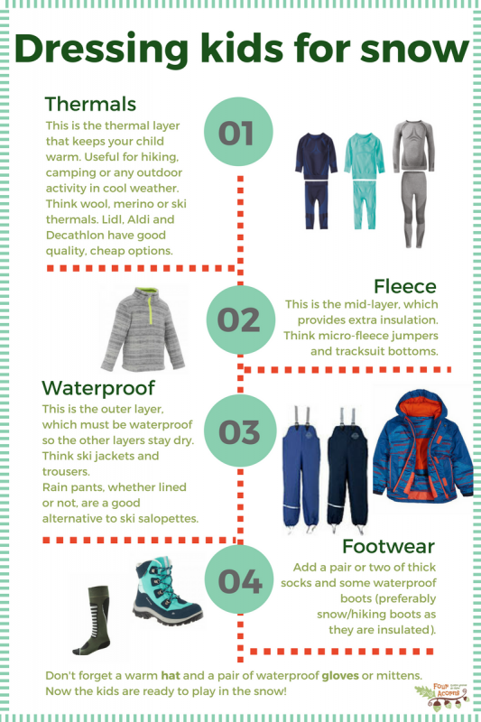14c3c42d0 Dressing kids for snow: a quick guide - Four Acorns / Quatre graines ...
